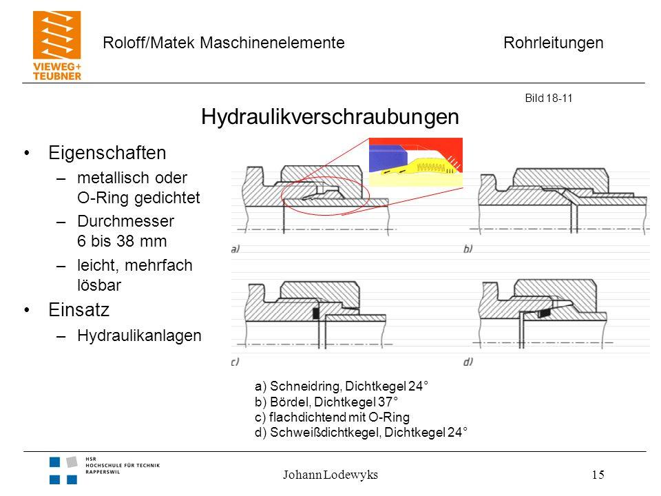 Hydraulikverschraubungen