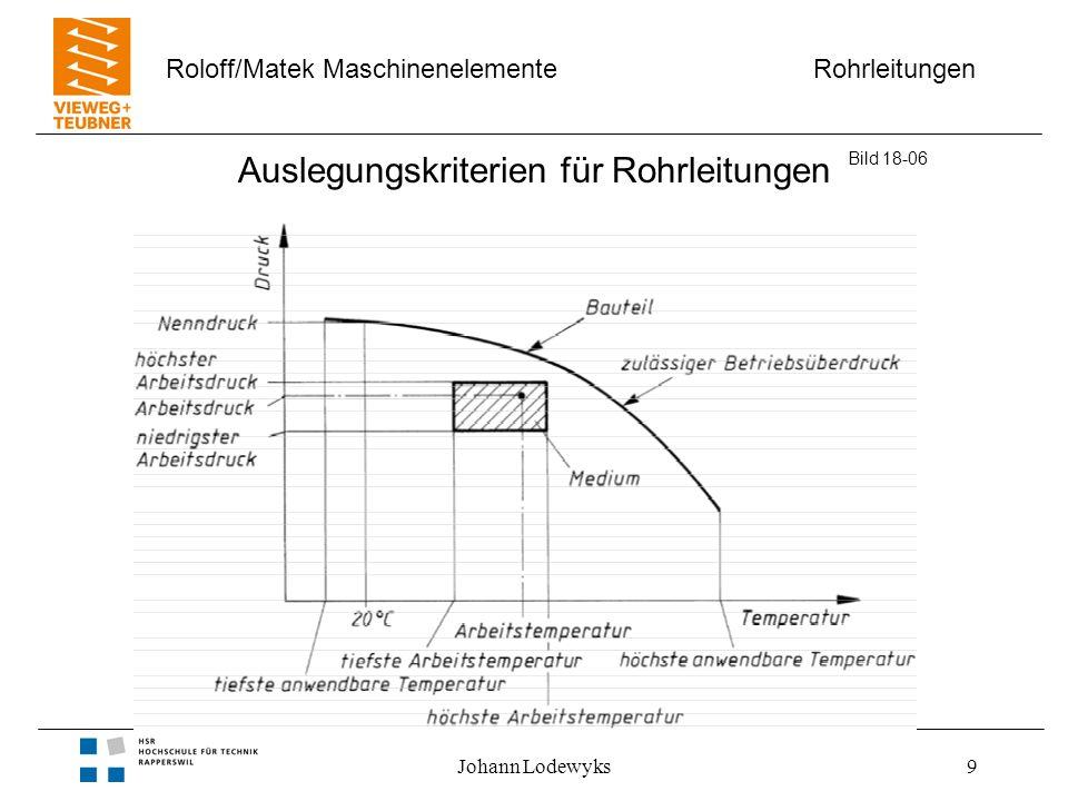 Auslegungskriterien für Rohrleitungen