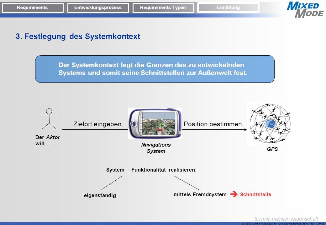3. Festlegung des Systemkontext