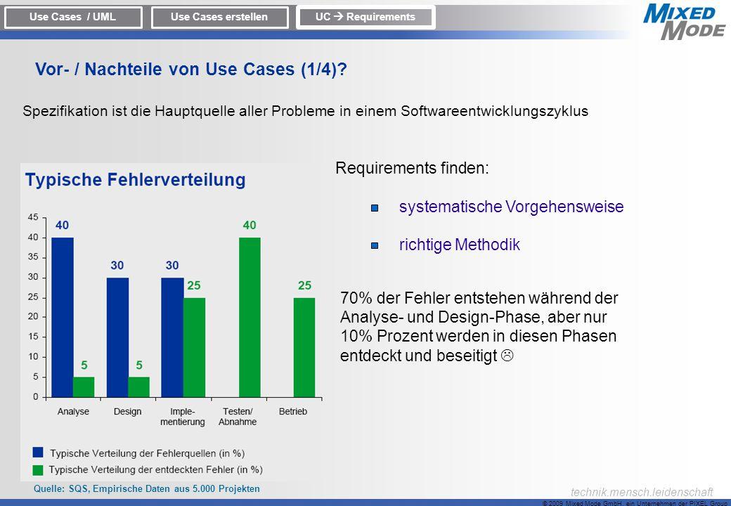 Vor- / Nachteile von Use Cases (1/4)