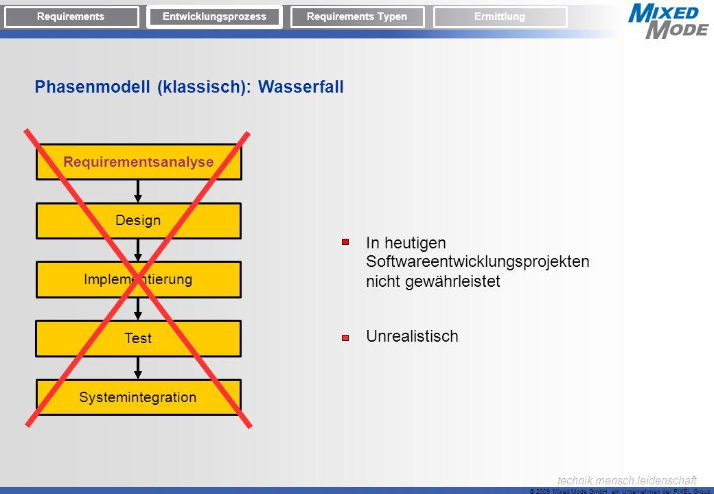Phasenmodell (klassisch): Wasserfall