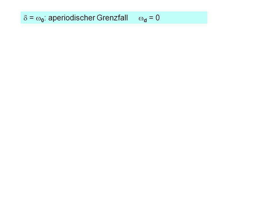 d = w0: aperiodischer Grenzfall wd = 0