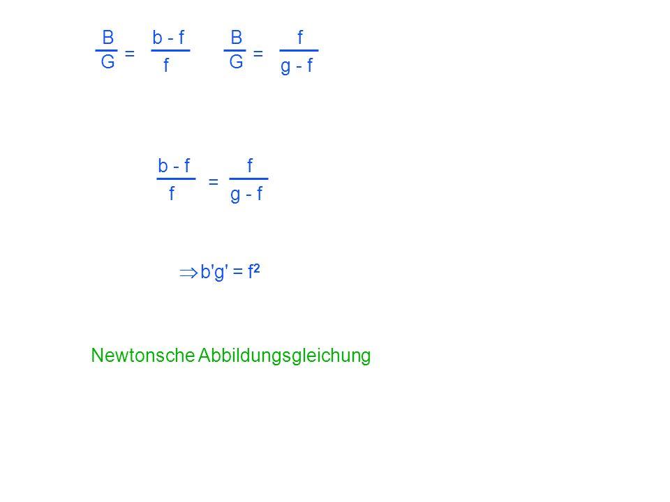 B b - f B f = = G f G g - f b - f f = f g - f Þ b g = f2 Newtonsche Abbildungsgleichung