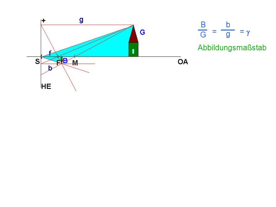 B b = = g = G g Abbildungsmaßstab