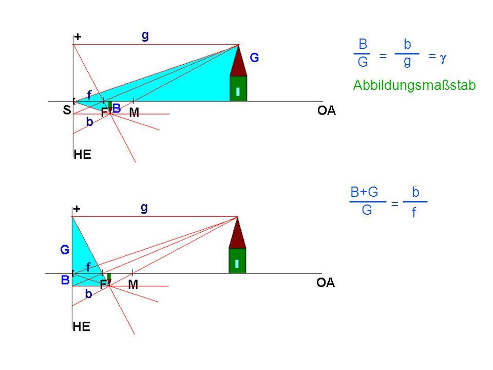 B b = = = g G g Abbildungsmaßstab B+G b = G f