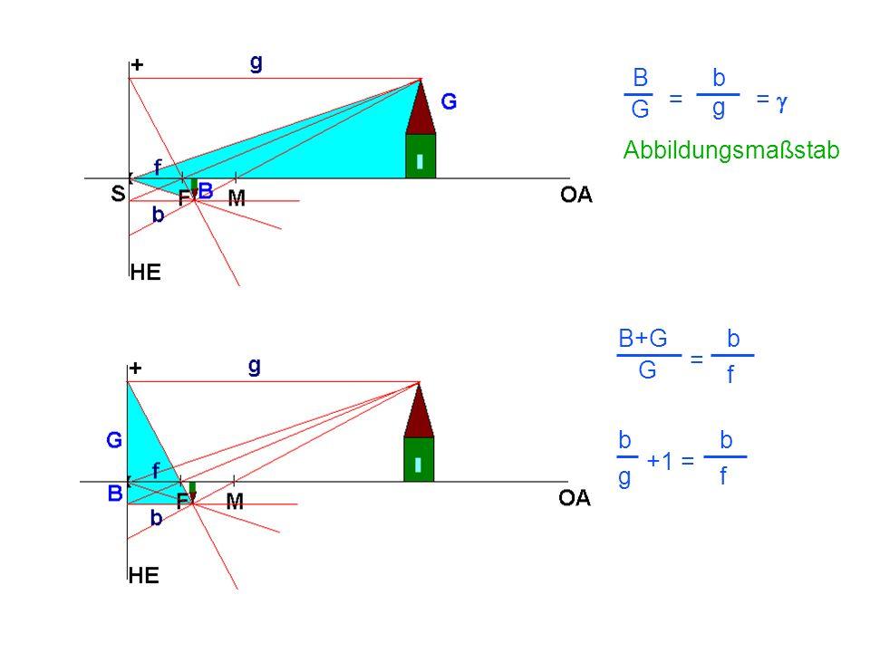 B b = = g = G g Abbildungsmaßstab B+G b = G f b b +1 = g f