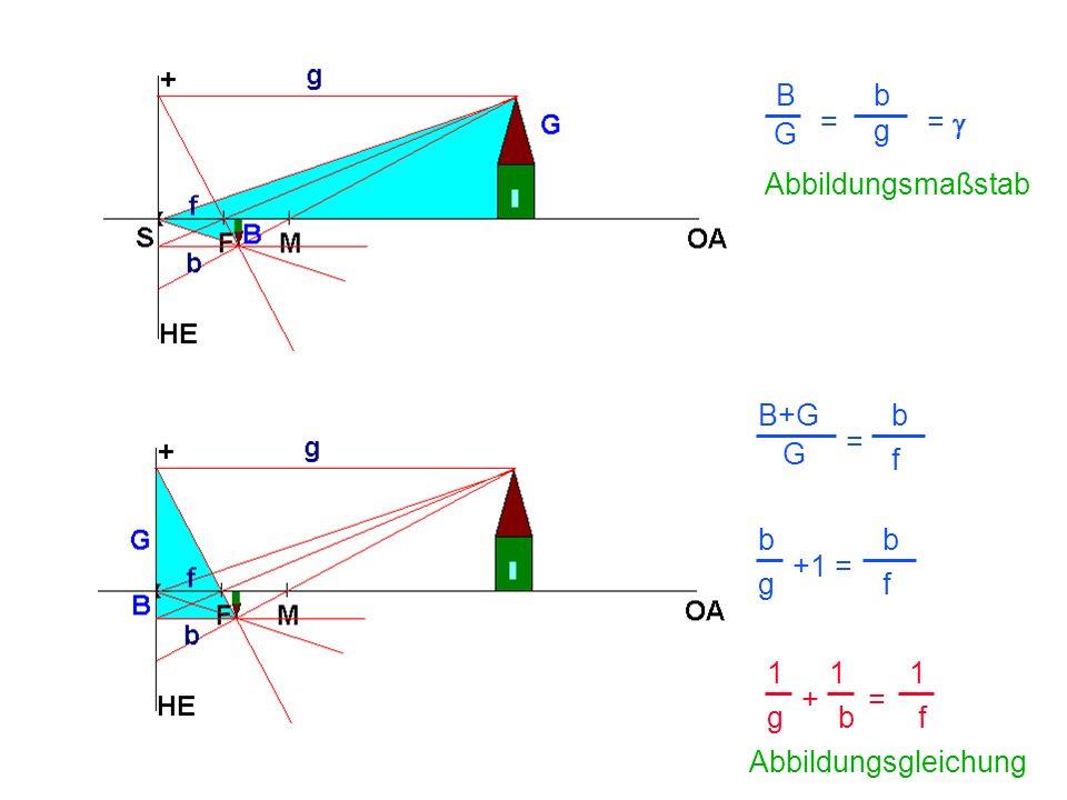 B b. = = g. = G. g. Abbildungsmaßstab. B+G. b. = G. f. b. b. +1 = g. f. 1.
