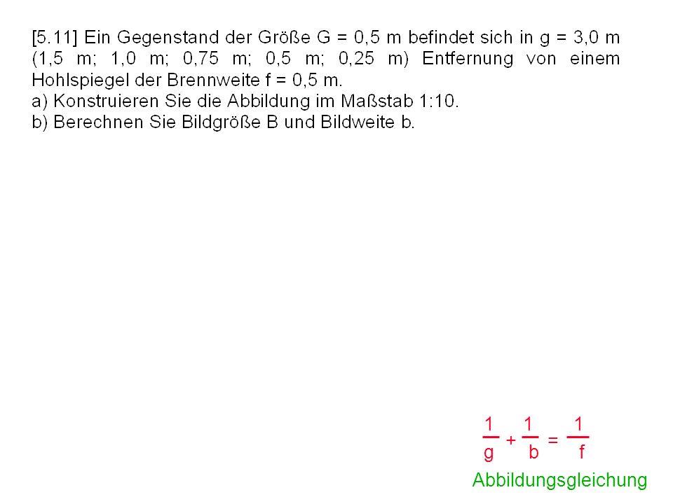 1 1 1 + = g b f Abbildungsgleichung