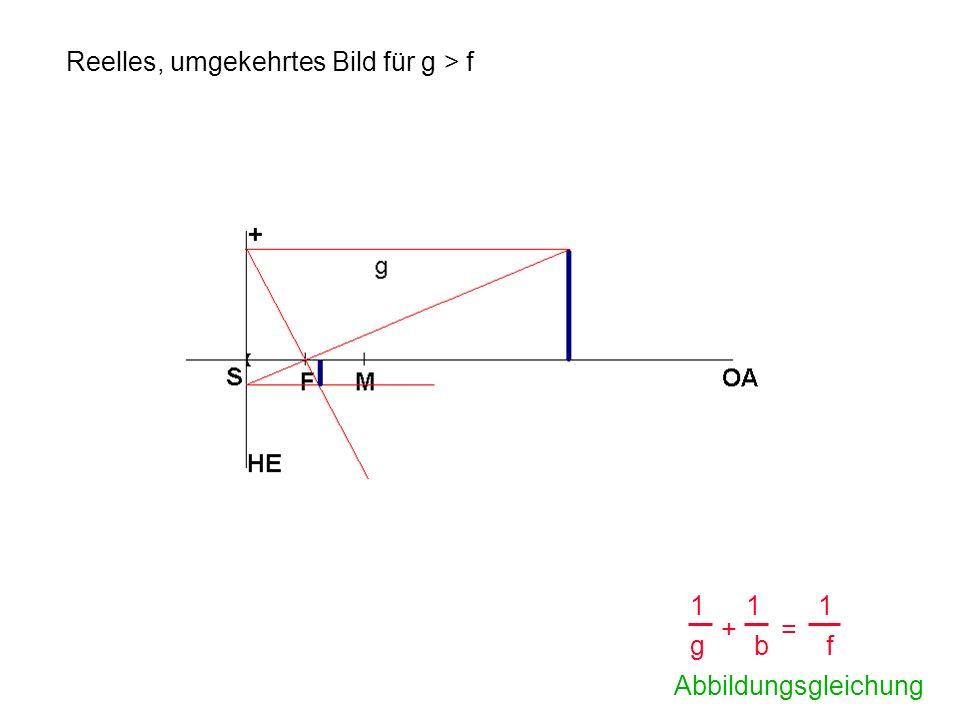 Reelles, umgekehrtes Bild für g > f