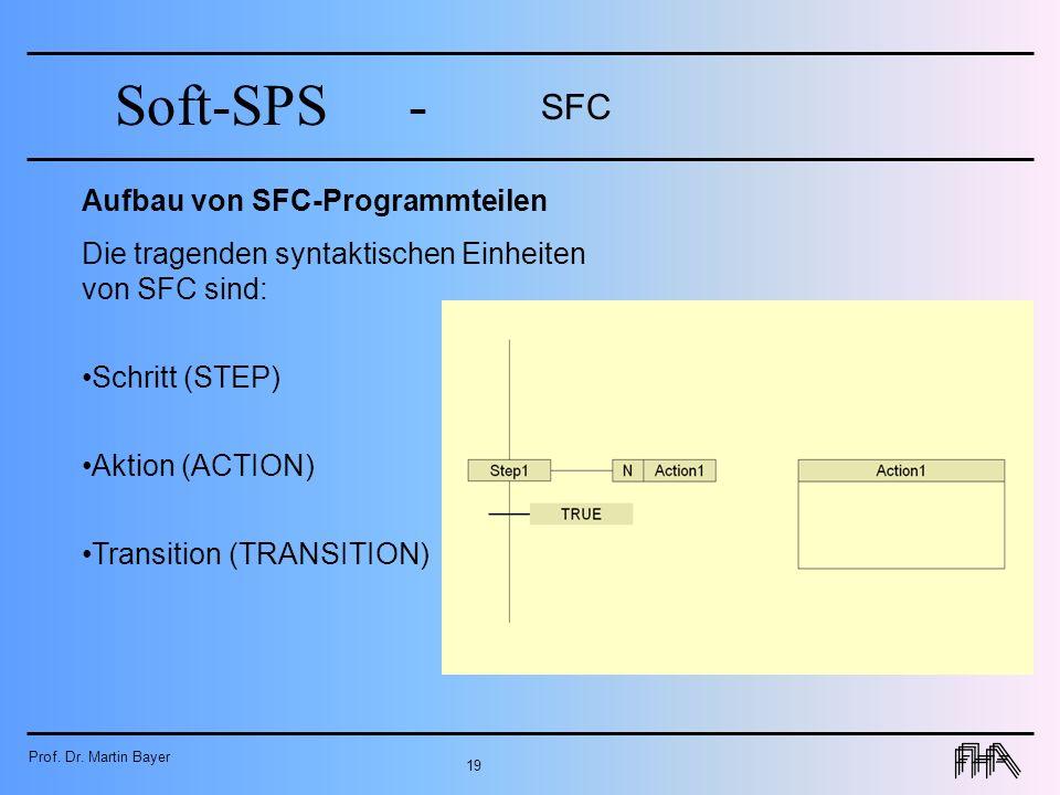 SFC Aufbau von SFC-Programmteilen