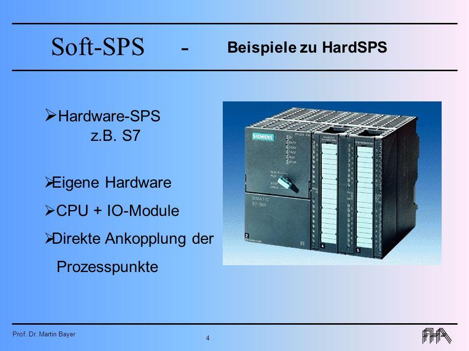 Hardware-SPS z.B. S7 Beispiele zu HardSPS Eigene Hardware