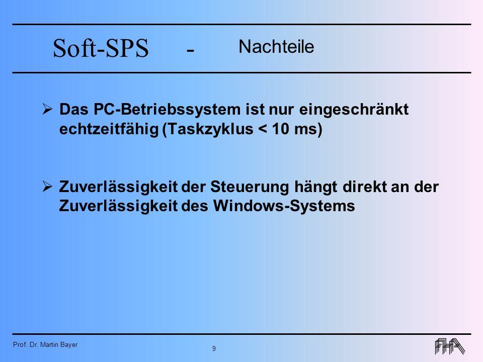 Nachteile Das PC-Betriebssystem ist nur eingeschränkt echtzeitfähig (Taskzyklus < 10 ms)