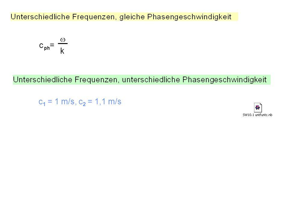 w c = ph k c1 = 1 m/s, c2 = 1,1 m/s
