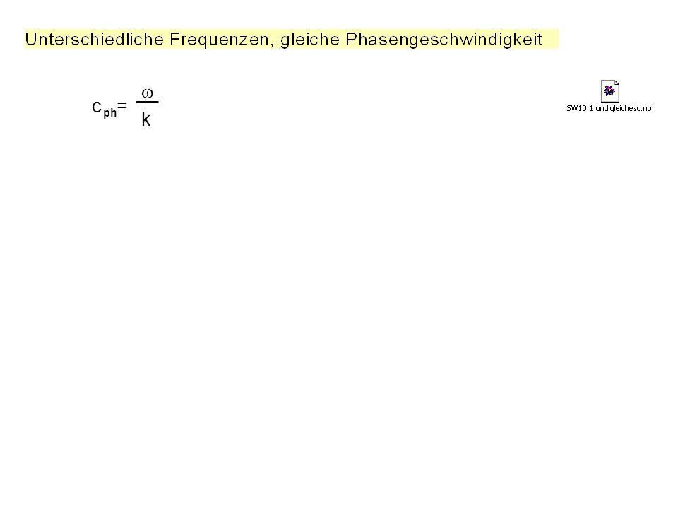 w c = ph k