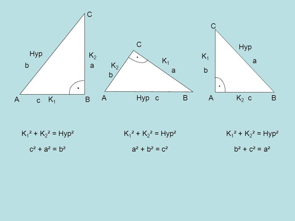 A B C A B C A B C Hyp Hyp K2 K1 K1 a b a K2 a b b K1 Hyp c K2 c c