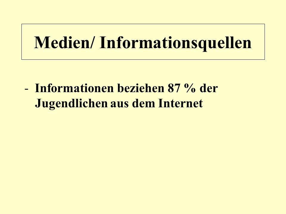 Medien/ Informationsquellen