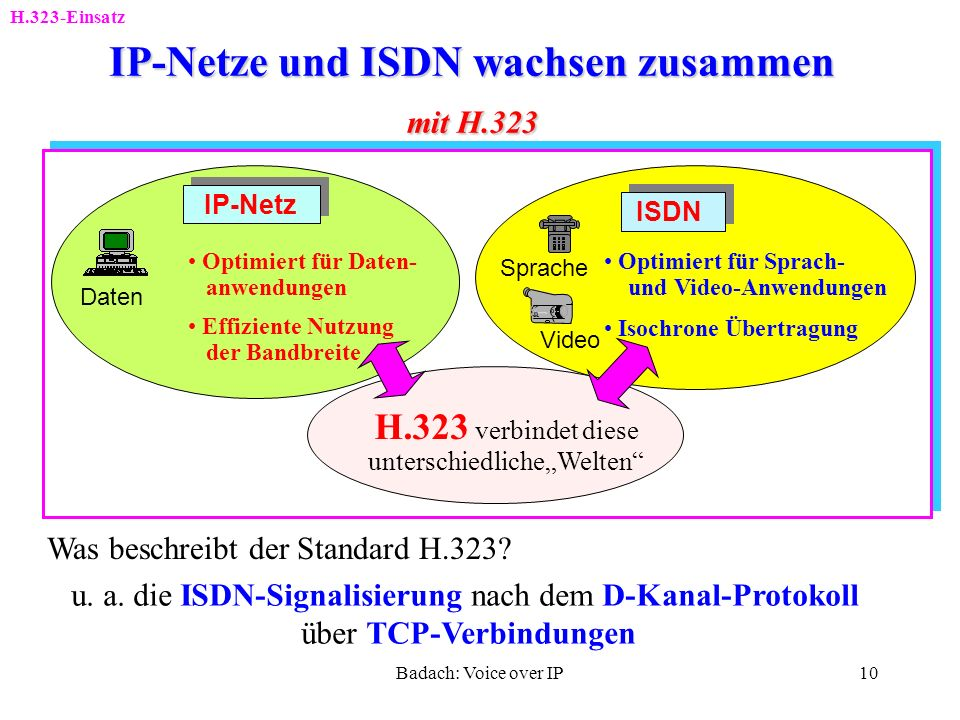 IP-Netze und ISDN wachsen zusammen mit H.323