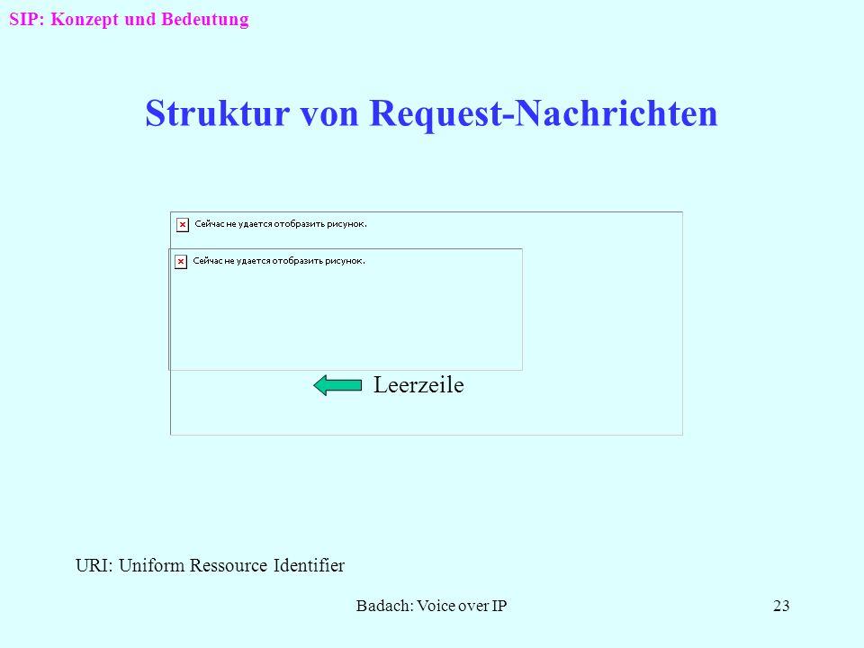 Struktur von Request-Nachrichten