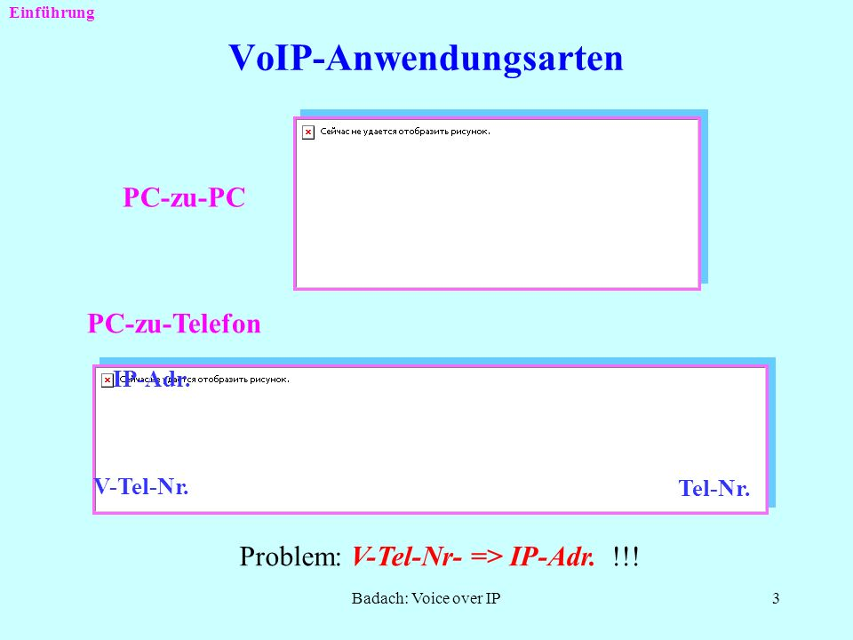 VoIP-Anwendungsarten