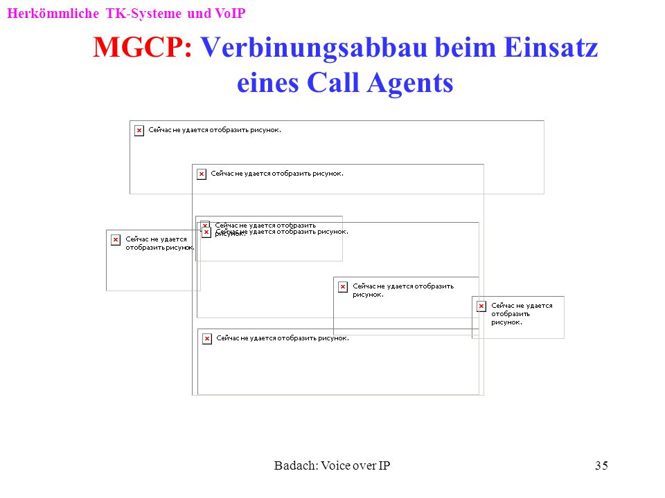 MGCP: Verbinungsabbau beim Einsatz eines Call Agents
