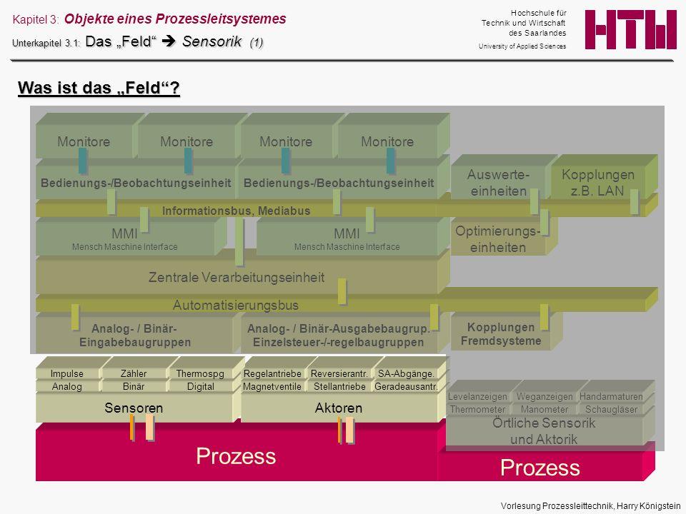 """Prozess Was ist das """"Feld Optimierungs- einheiten"""