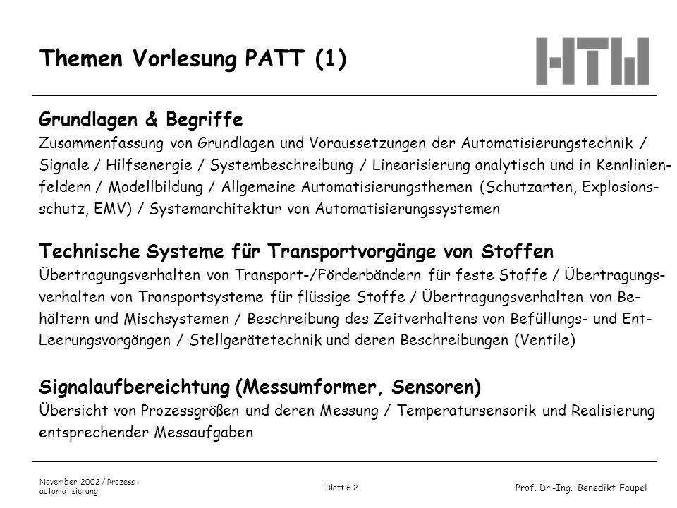 Themen Vorlesung PATT (1)
