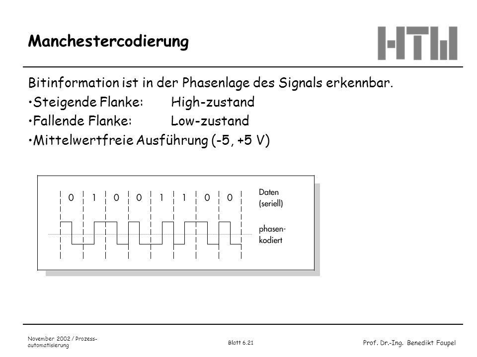 Manchestercodierung Bitinformation ist in der Phasenlage des Signals erkennbar. Steigende Flanke: High-zustand.