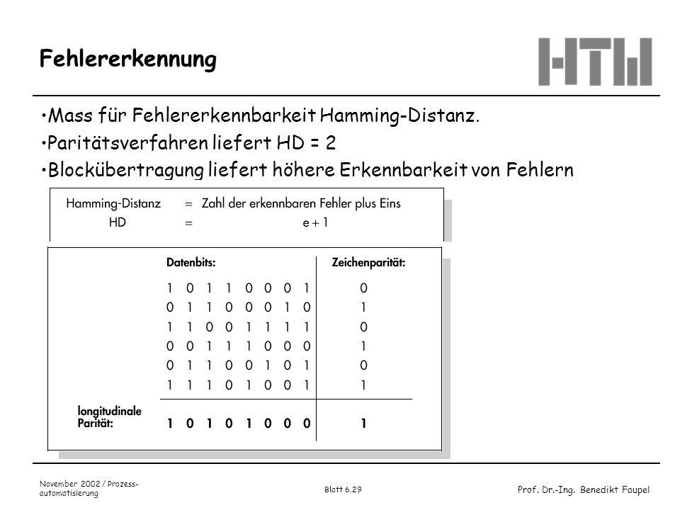 Fehlererkennung Mass für Fehlererkennbarkeit Hamming-Distanz.
