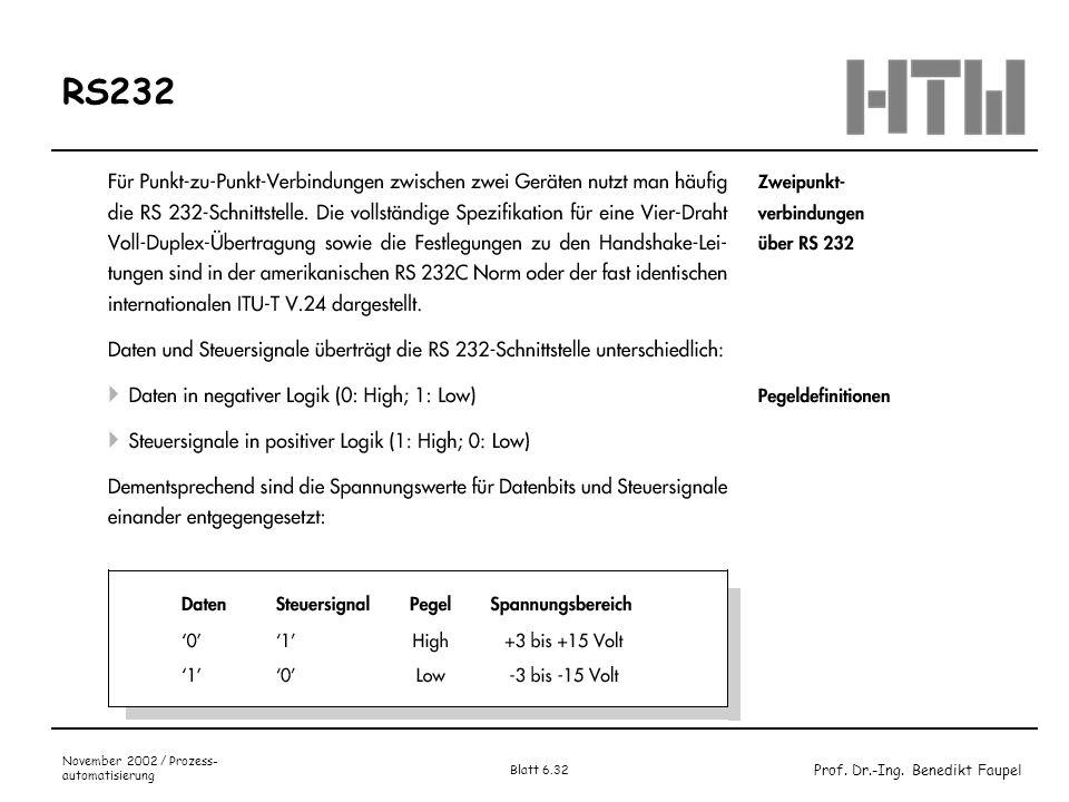 RS232 November 2002 / Prozess-automatisierung Blatt 6.32
