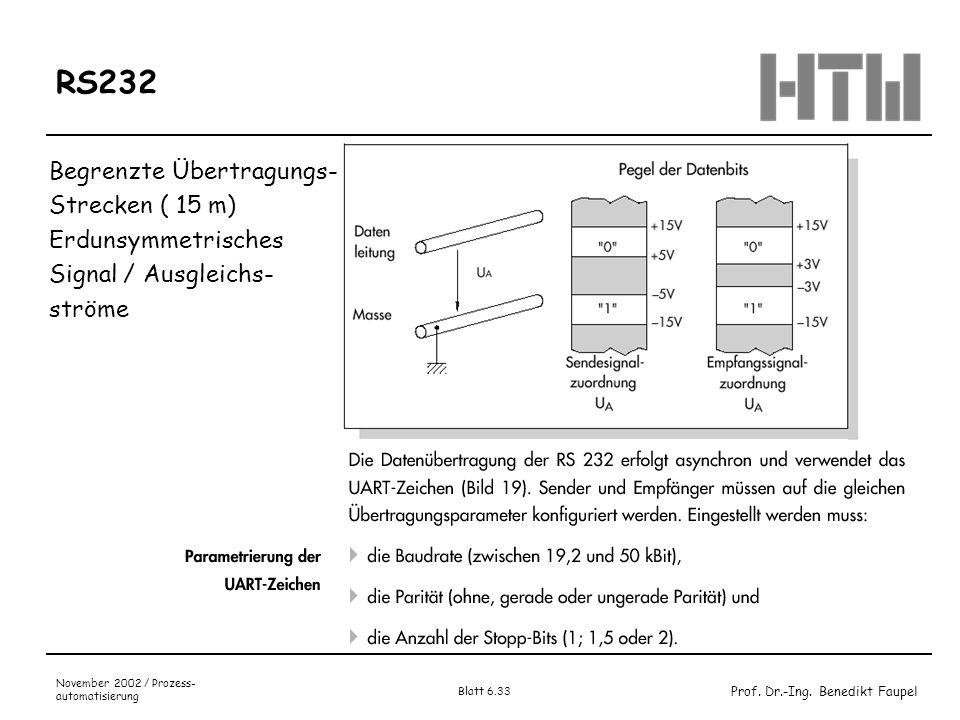 RS232 Begrenzte Übertragungs- Strecken ( 15 m) Erdunsymmetrisches