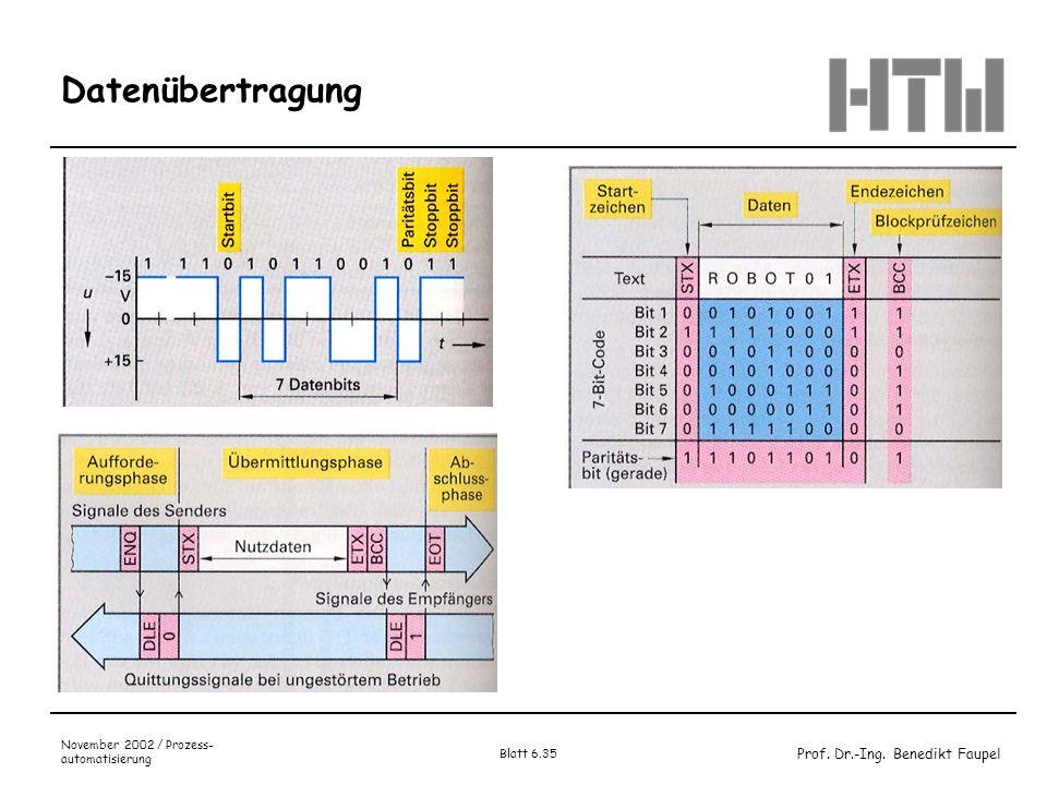 Datenübertragung November 2002 / Prozess-automatisierung Blatt 6.35