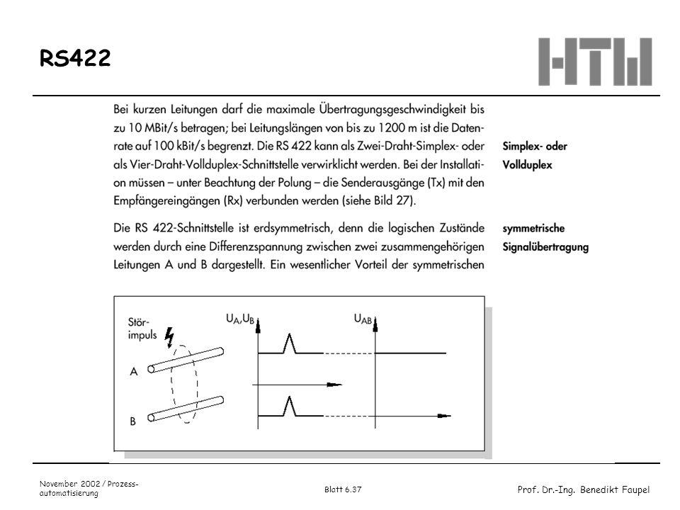 RS422 November 2002 / Prozess-automatisierung Blatt 6.37