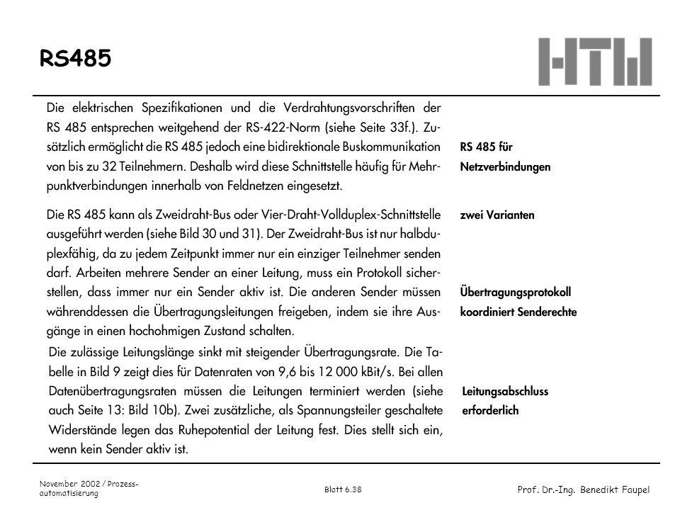RS485 November 2002 / Prozess-automatisierung Blatt 6.38