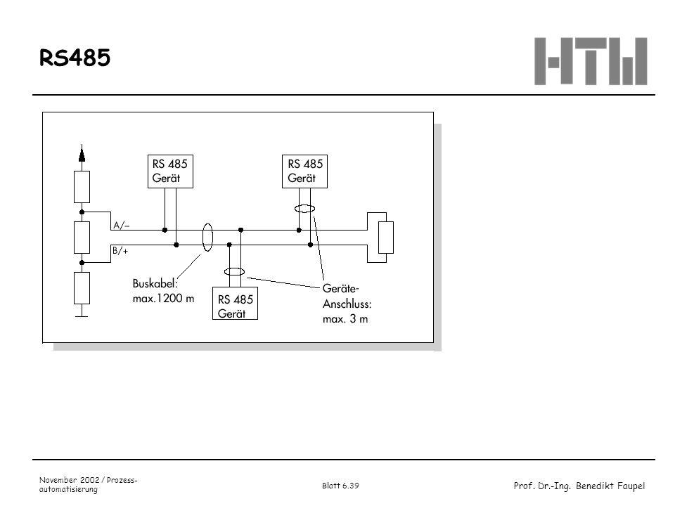 RS485 November 2002 / Prozess-automatisierung Blatt 6.39