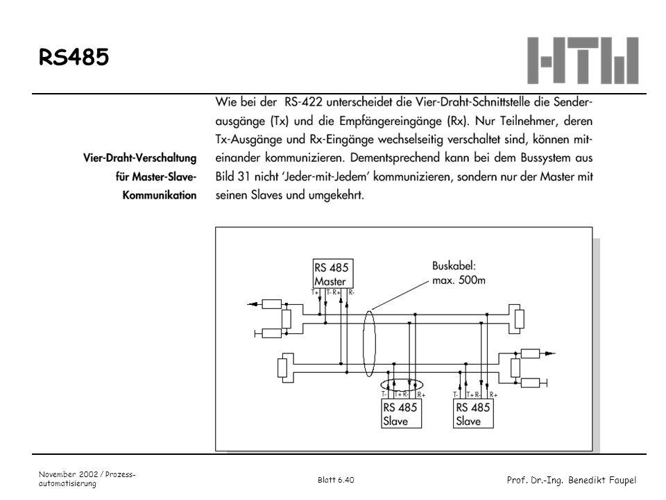 RS485 November 2002 / Prozess-automatisierung Blatt 6.40