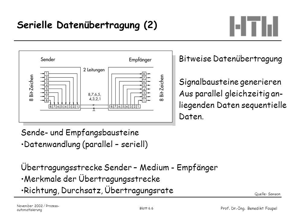 Serielle Datenübertragung (2)