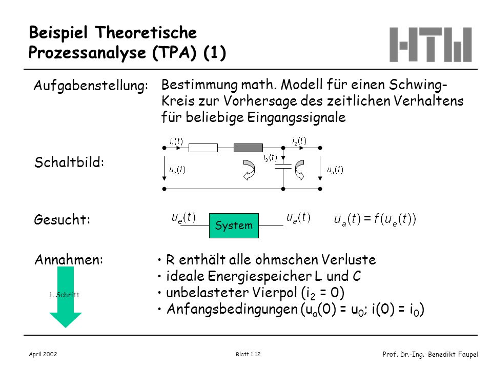 Beispiel Theoretische Prozessanalyse (TPA) (1)