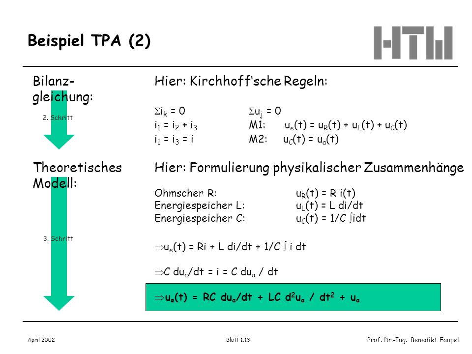 Beispiel TPA (2) Bilanz- gleichung: Hier: Kirchhoff'sche Regeln: