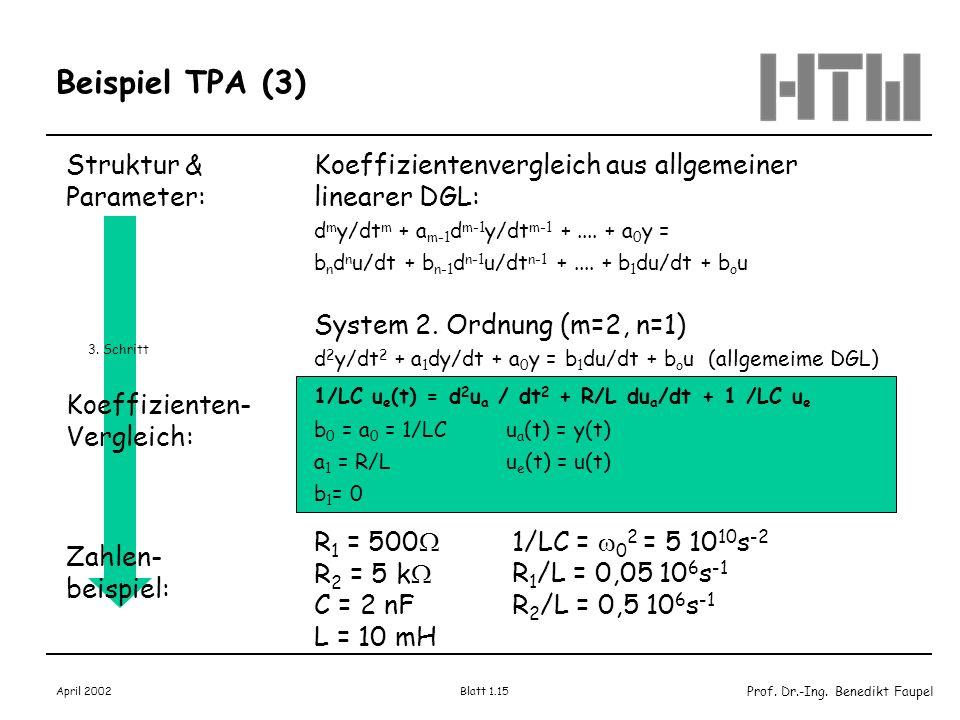 Beispiel TPA (3) Struktur & Parameter: