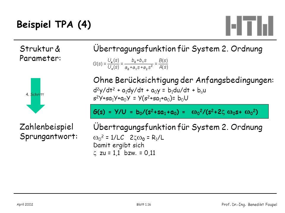 Beispiel TPA (4) Struktur & Parameter: