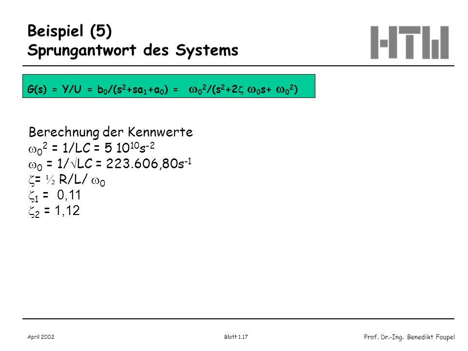 Beispiel (5) Sprungantwort des Systems