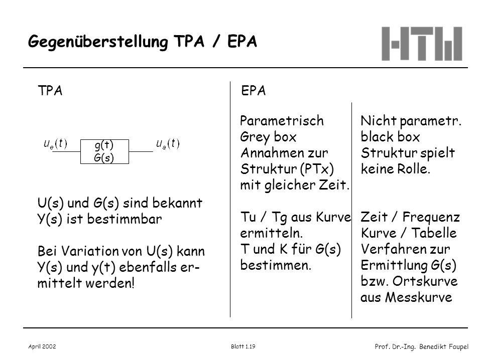 Gegenüberstellung TPA / EPA
