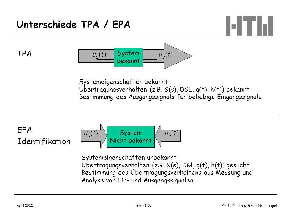 Unterschiede TPA / EPA TPA EPA Identifikation System bekannt