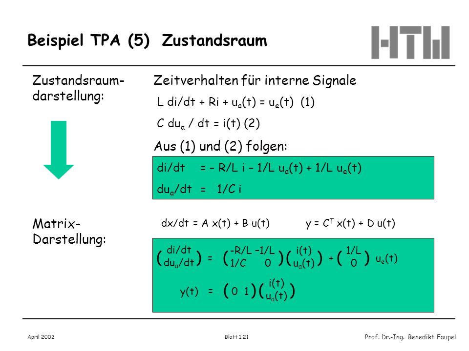 Beispiel TPA (5) Zustandsraum