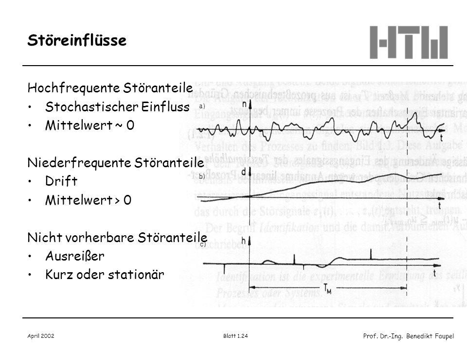Störeinflüsse Hochfrequente Störanteile Stochastischer Einfluss