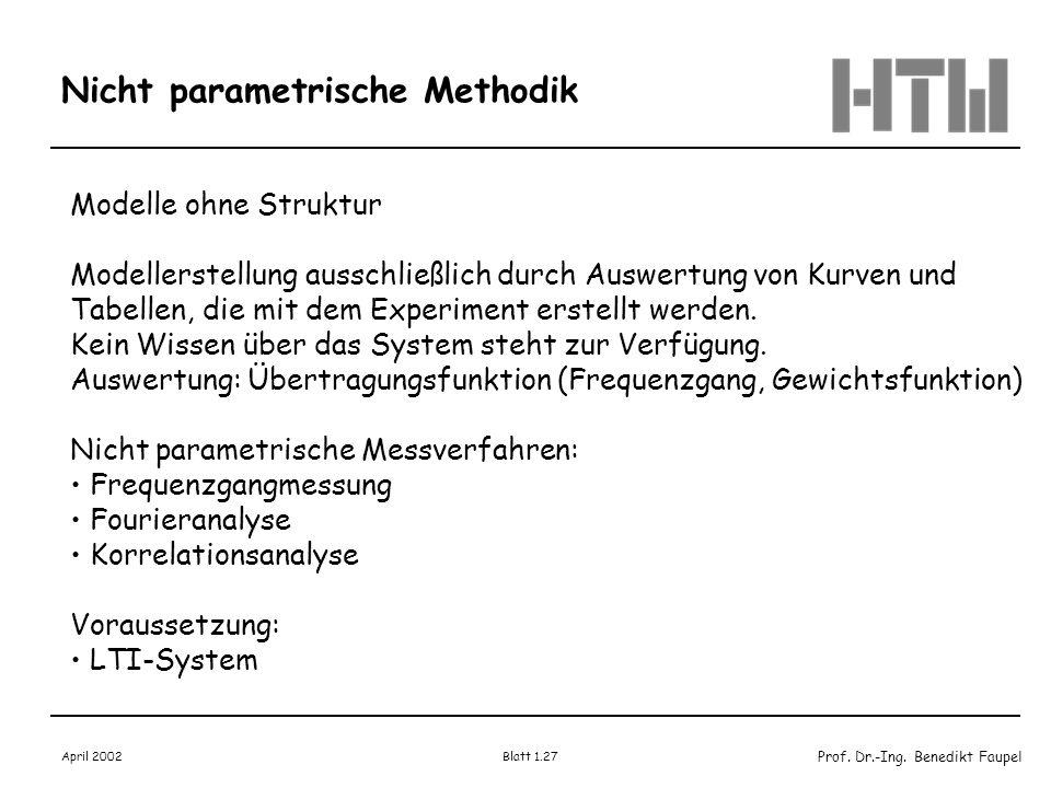Nicht parametrische Methodik