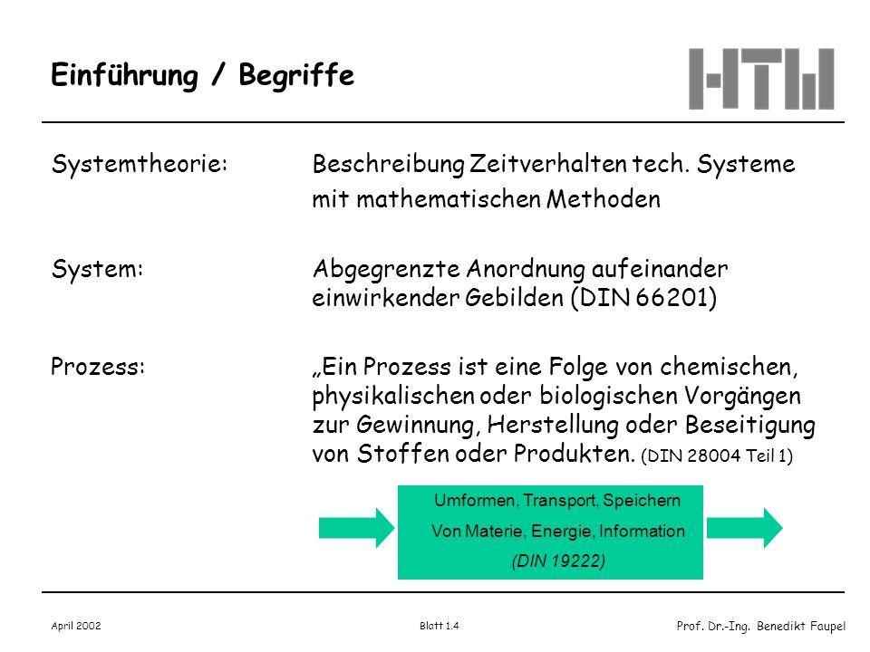 Einführung / Begriffe Systemtheorie: Beschreibung Zeitverhalten tech. Systeme. mit mathematischen Methoden.