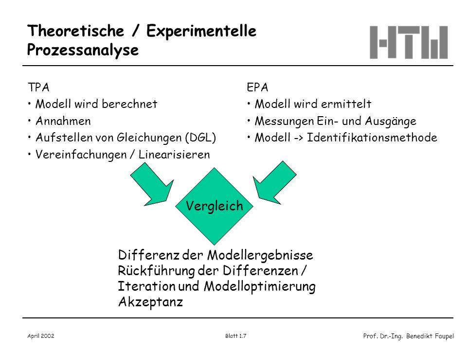 Theoretische / Experimentelle Prozessanalyse