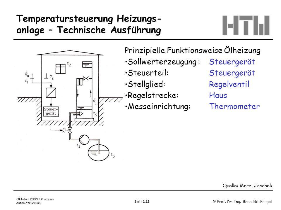 Temperatursteuerung Heizungs-anlage – Technische Ausführung