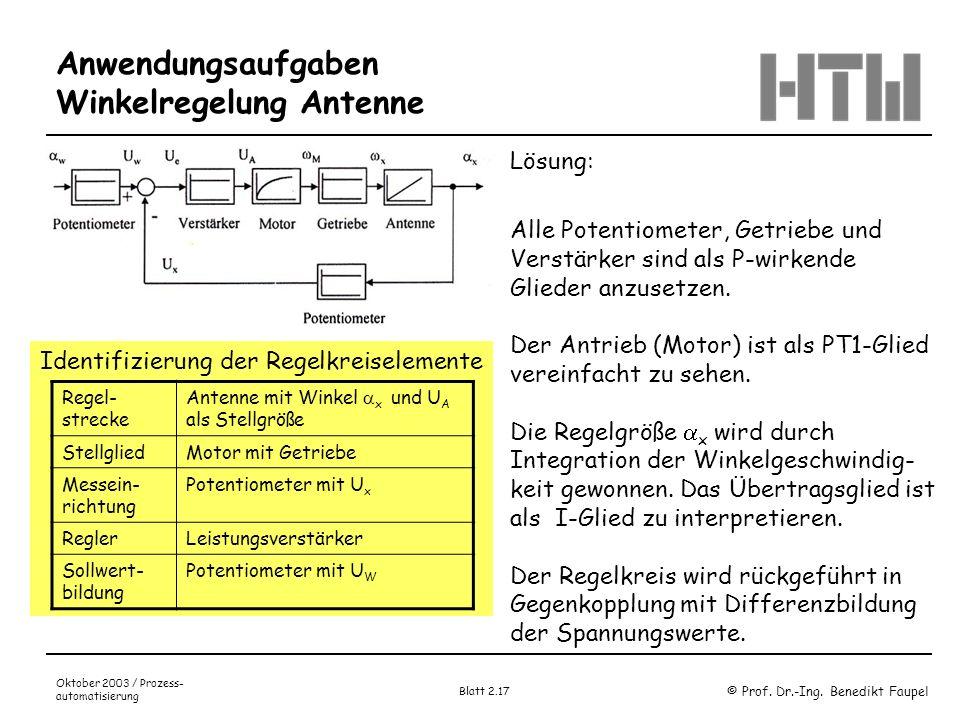 Anwendungsaufgaben Winkelregelung Antenne